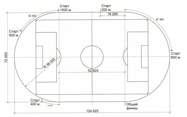 Стадион беговая дорожка схема